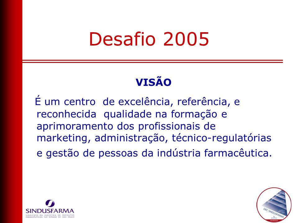 Desafio 2005 VISÃO É um centro de excelência, referência, e reconhecida qualidade na formação e aprimoramento dos profissionais de marketing, administ