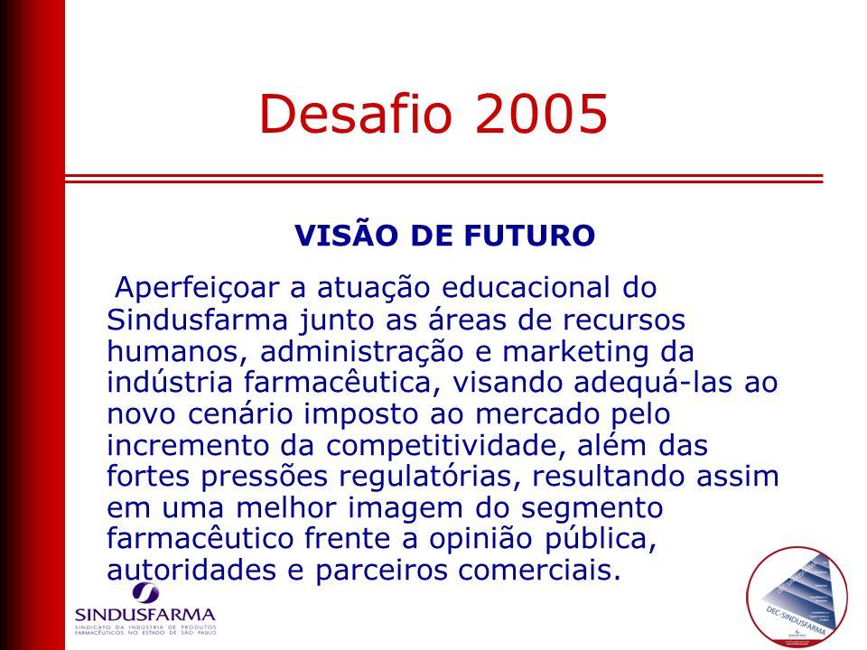 Desafio 2005 VISÃO DE FUTURO Aperfeiçoar a atuação educacional do Sindusfarma junto as áreas de recursos humanos, administração e marketing da indústr