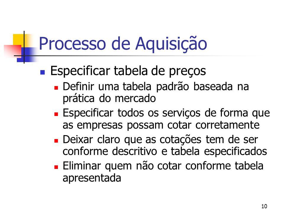 10 Processo de Aquisição Especificar tabela de preços Definir uma tabela padrão baseada na prática do mercado Especificar todos os serviços de forma q