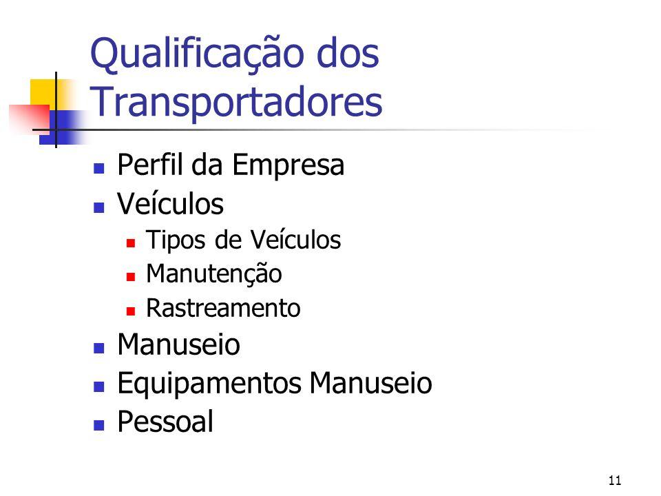 11 Qualificação dos Transportadores Perfil da Empresa Veículos Tipos de Veículos Manutenção Rastreamento Manuseio Equipamentos Manuseio Pessoal