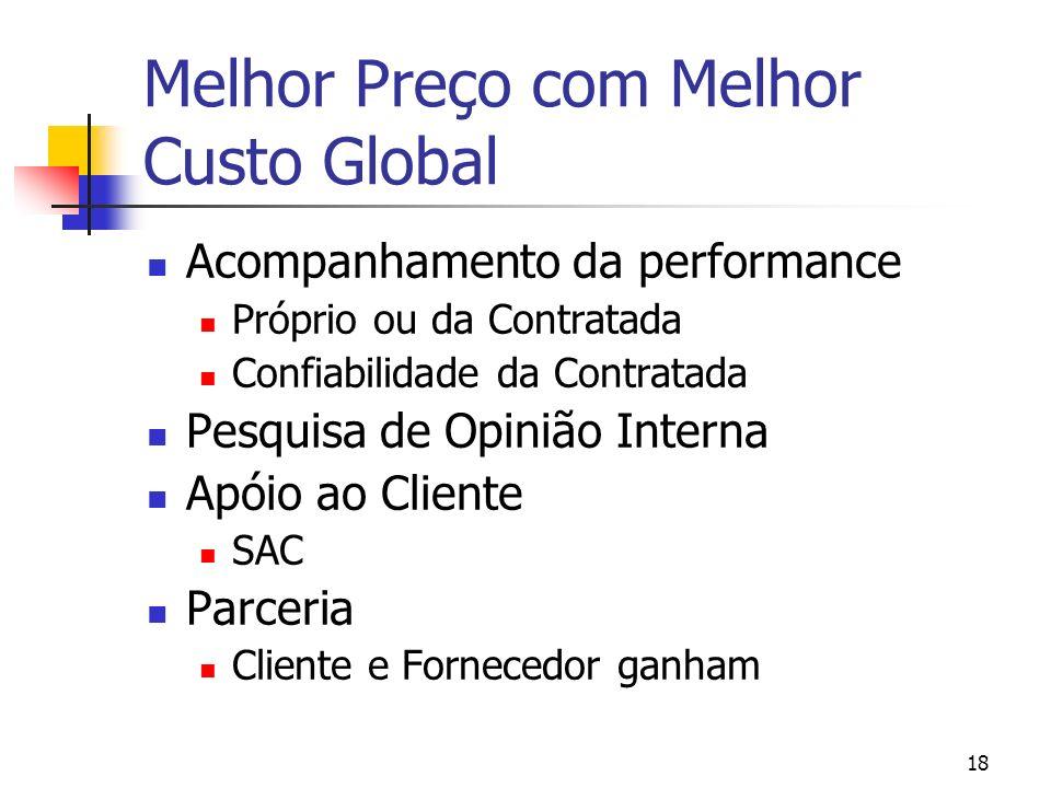 18 Melhor Preço com Melhor Custo Global Acompanhamento da performance Próprio ou da Contratada Confiabilidade da Contratada Pesquisa de Opinião Intern