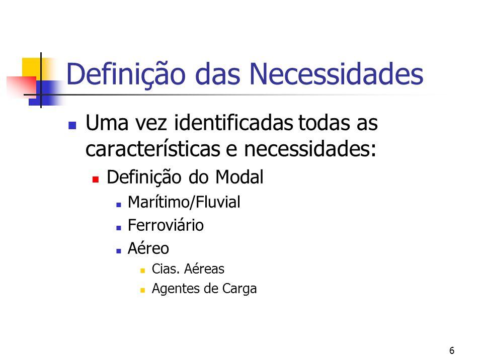6 Definição das Necessidades Uma vez identificadas todas as características e necessidades: Definição do Modal Marítimo/Fluvial Ferroviário Aéreo Cias