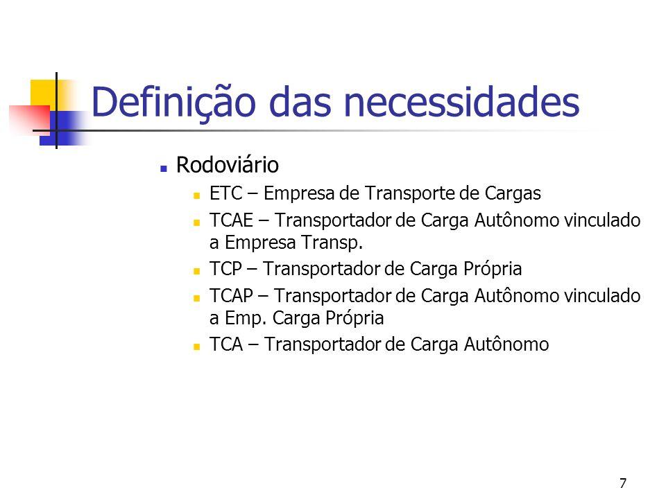 7 Definição das necessidades Rodoviário ETC – Empresa de Transporte de Cargas TCAE – Transportador de Carga Autônomo vinculado a Empresa Transp. TCP –
