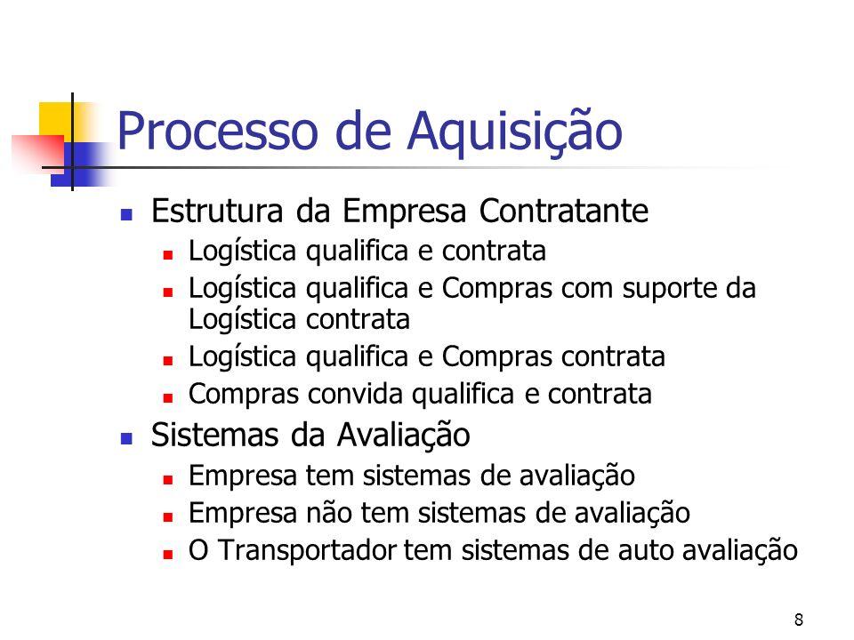 8 Processo de Aquisição Estrutura da Empresa Contratante Logística qualifica e contrata Logística qualifica e Compras com suporte da Logística contrat