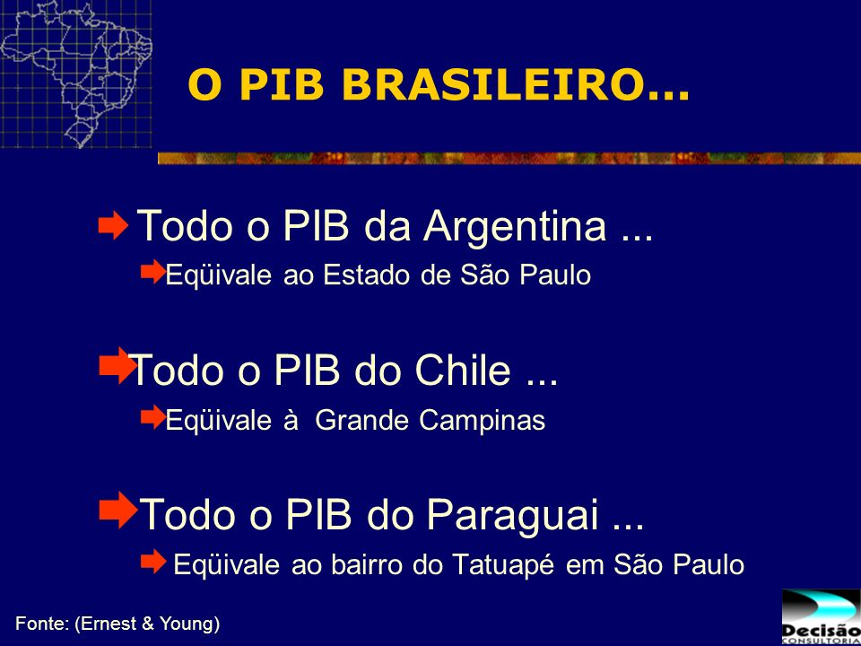 Todo o PIB da Argentina... Eqüivale ao Estado de São Paulo Todo o PIB do Chile... Eqüivale à Grande Campinas Todo o PIB do Paraguai... Eqüivale ao bai