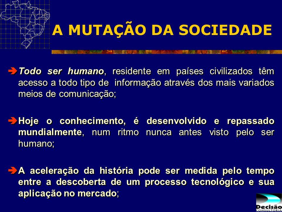Todo ser humano, residente em países civilizados têm acesso a todo tipo de informação através dos mais variados meios de comunicação; Hoje o conhecime