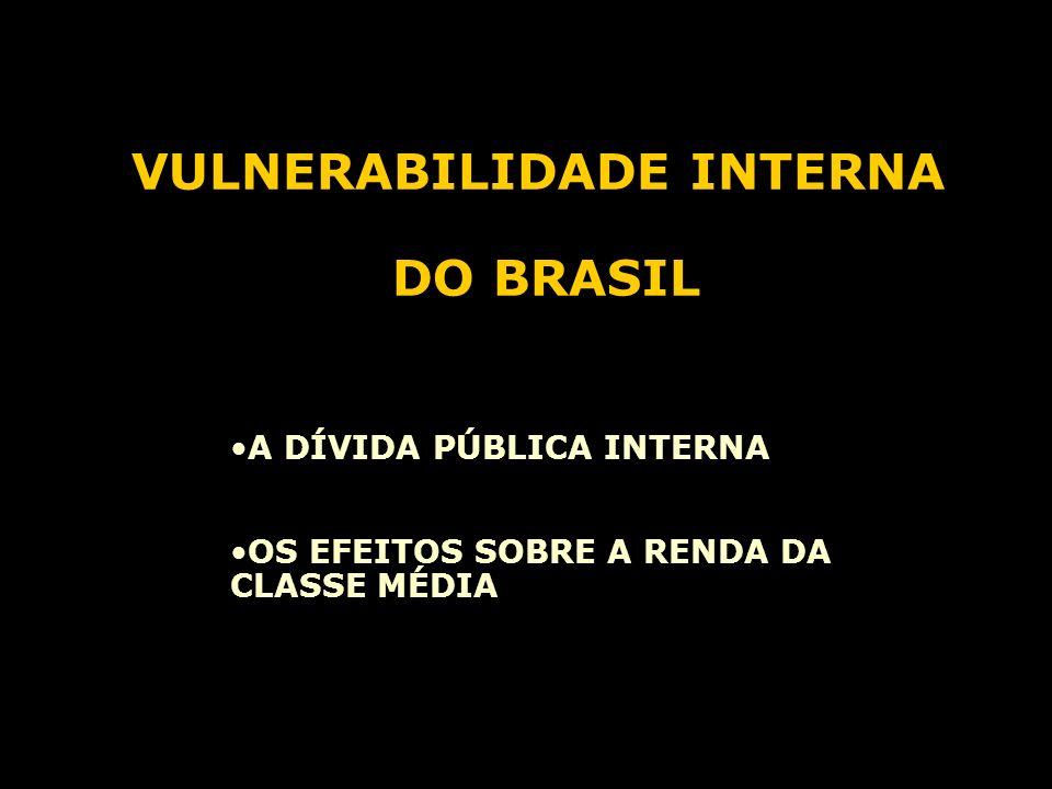 VULNERABILIDADE INTERNA DO BRASIL A DÍVIDA PÚBLICA INTERNA OS EFEITOS SOBRE A RENDA DA CLASSE MÉDIA