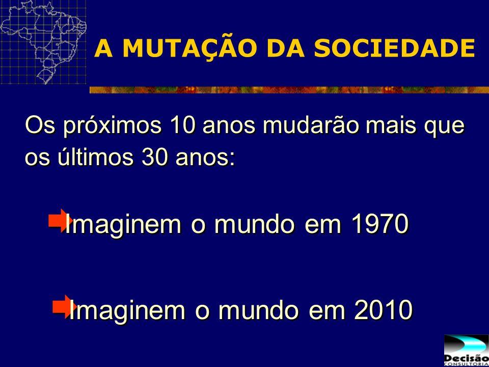 Imaginem o mundo em 1970 A MUTAÇÃO DA SOCIEDADE Imaginem o mundo em 2010 Os próximos 10 anos mudarão mais que os últimos 30 anos: