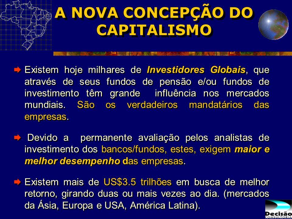 A NOVA CONCEPÇÃO DO CAPITALISMO Existem hoje milhares de Investidores Globais, que através de seus fundos de pensão e/ou fundos de investimento têm gr