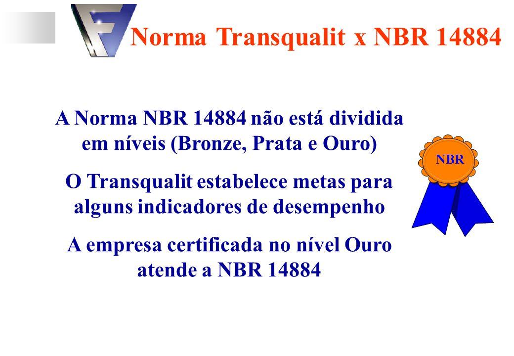 Norma Transqualit x NBR 14884 A Norma NBR 14884 não está dividida em níveis (Bronze, Prata e Ouro) O Transqualit estabelece metas para alguns indicadores de desempenho A empresa certificada no nível Ouro atende a NBR 14884 NBR