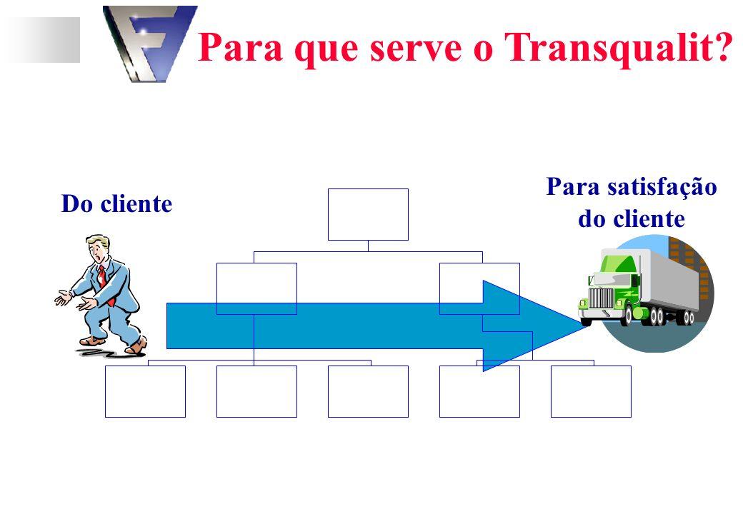 Para que serve o Transqualit? Do cliente Para satisfação do cliente