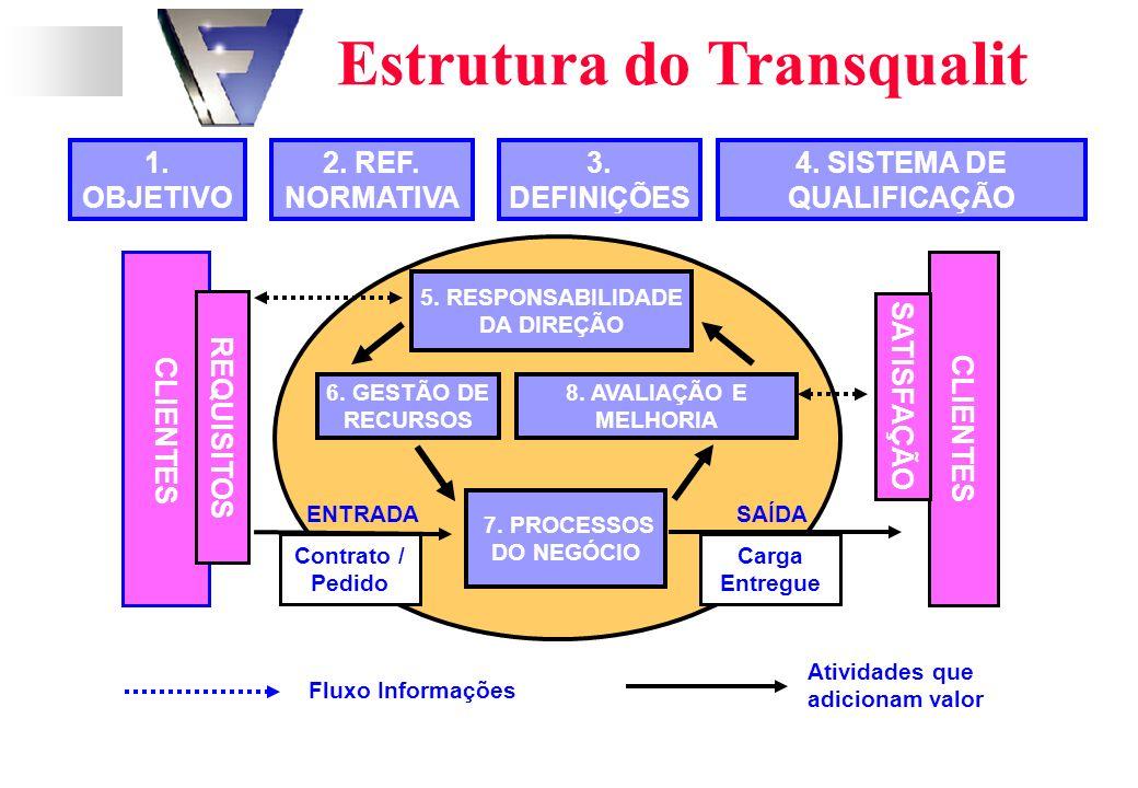 5.RESPONSABILIDADE DA DIREÇÃO 6. GESTÃO DE RECURSOS 8.