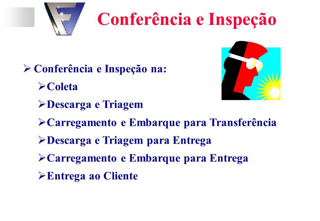 Conferência e Inspeção Conferência e Inspeção na: Coleta Descarga e Triagem Carregamento e Embarque para Transferência Descarga e Triagem para Entrega Carregamento e Embarque para Entrega Entrega ao Cliente