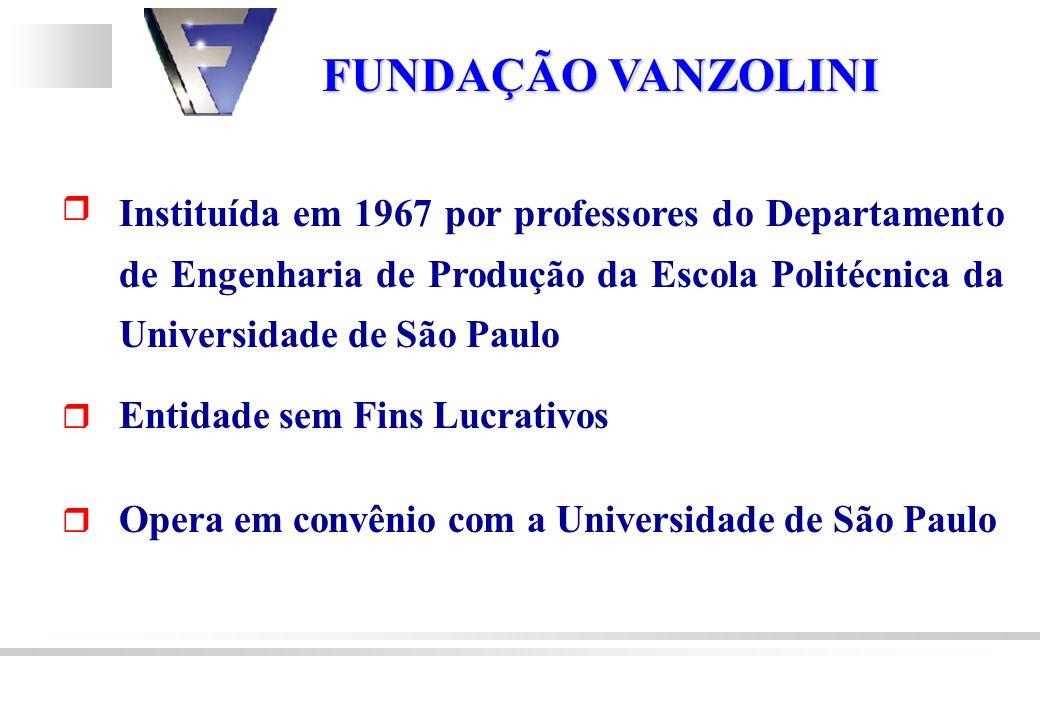 Instituída em 1967 por professores do Departamento de Engenharia de Produção da Escola Politécnica da Universidade de São Paulo Entidade sem Fins Lucrativos Opera em convênio com a Universidade de São Paulo r r r r r r FUNDAÇÃO VANZOLINI
