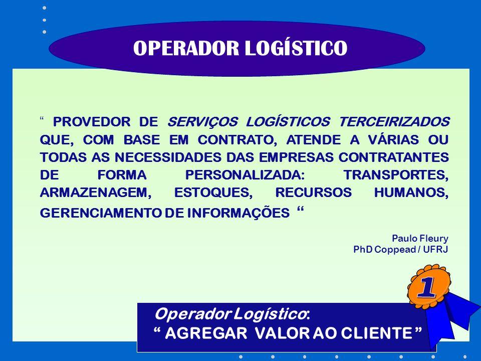 NOVA VISÃO DE NEGÓCIO MAIOR COMPETIÇÃO E COMPLEXIDADE –Maior exigência de serviços (J.I.T.) –Segmentação (clientes, canais distrib., mercados) –Globalização FAZER CADA VEZ MAIS, COM MENOS.