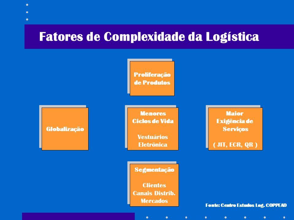 Elos cada vez mais fortes e próximos entre fabricantes e seus prestadores de serviços logísticos.