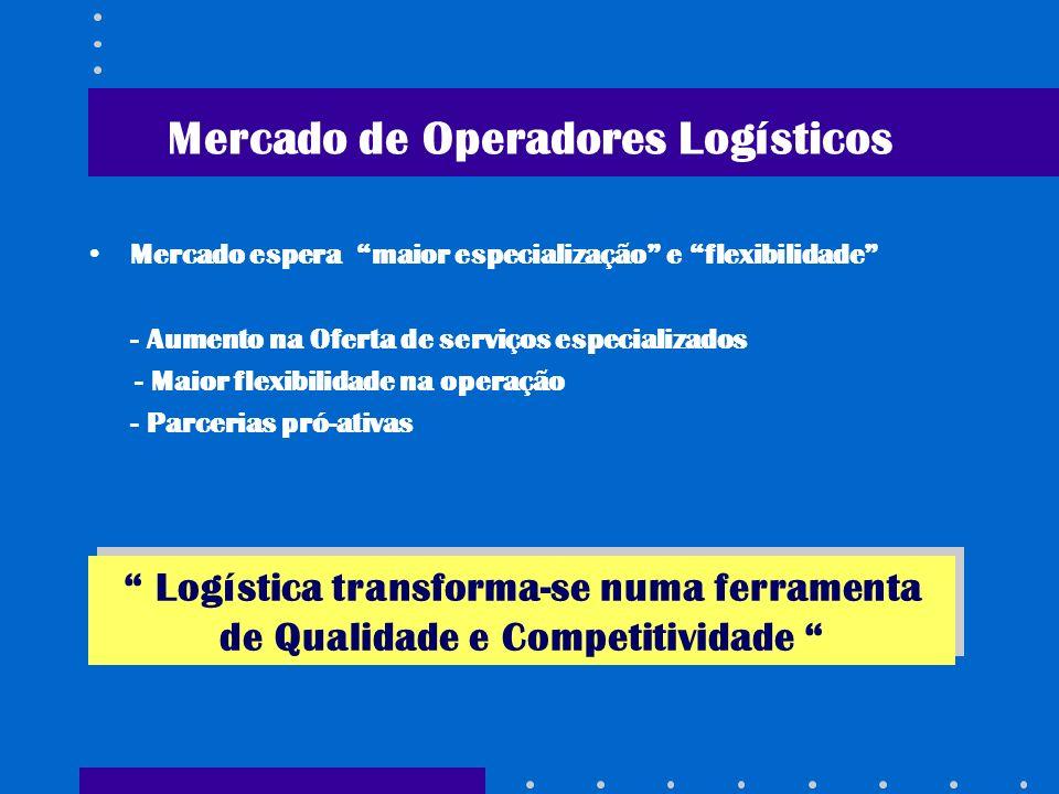 MERCADO – Operação Frigorificada Mercado Crescente fora do Eixo Rio – São Paulo.