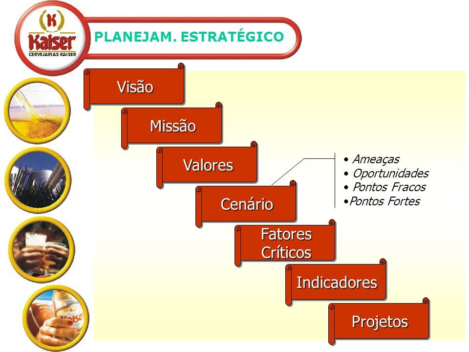 II.Desenvolver um entendimento comum da Missão I.Gerar um senso de compartilhamento da situação (cumplicidade) III.Realizar um plano de ação alinhado