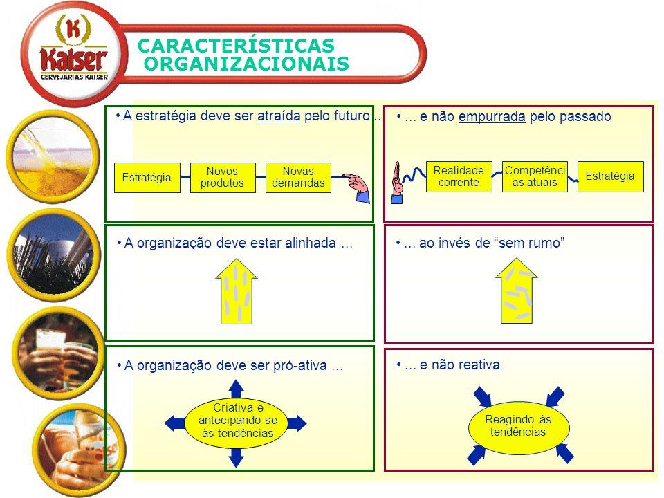 MODELO DE GESTÃO ESTRATÉGIAESTRATÉGIA INDICADORESINDICADORES PROJETOSPROJETOSROTINAROTINA