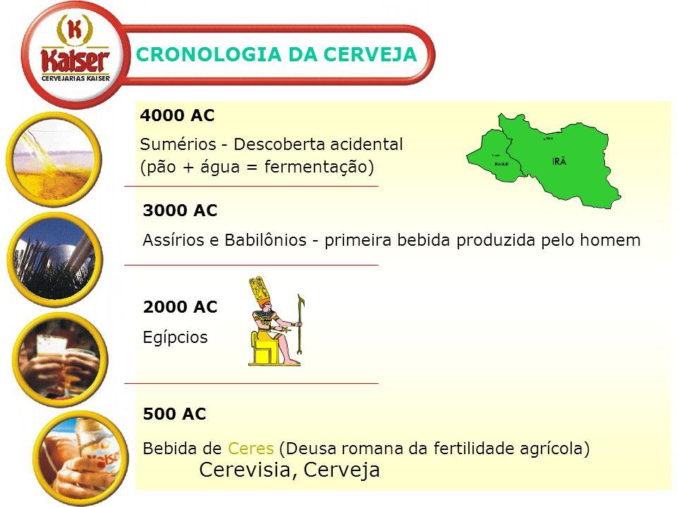 4000 AC Sumérios - Descoberta acidental (pão + água = fermentação) CRONOLOGIA DA CERVEJA 3000 AC Assírios e Babilônios - primeira bebida produzida pelo homem 2000 AC Egípcios 500 AC Bebida de Ceres (Deusa romana da fertilidade agrícola) Cerevisia, Cerveja