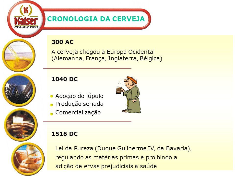 300 AC A cerveja chegou à Europa Ocidental (Alemanha, França, Inglaterra, Bélgica) 1040 DC 1516 DC Lei da Pureza (Duque Guilherme IV, da Bavaria), regulando as matérias primas e proibindo a adição de ervas prejudiciais a saúde Adoção do lúpulo Produção seriada Comercialização CRONOLOGIA DA CERVEJA
