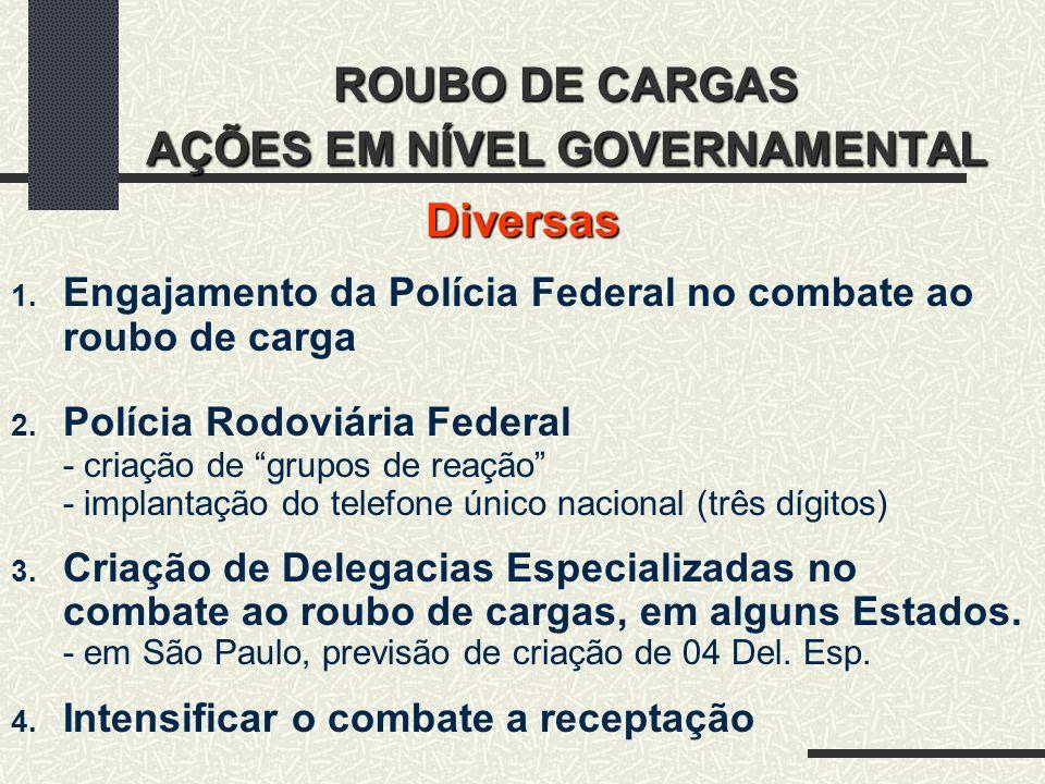 ROUBO DE CARGAS AÇÕES EM NÍVEL GOVERNAMENTAL Diversas 1. Engajamento da Polícia Federal no combate ao roubo de carga 2. Polícia Rodoviária Federal - c