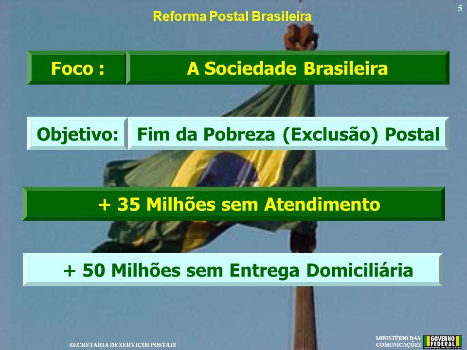 MINISTÉRIO DAS COMUNICAÇÕES SECRETARIA DE SERVIÇOS POSTAIS 5 Reforma Postal Brasileira Foco :A Sociedade Brasileira Objetivo:Fim da Pobreza (Exclusão)
