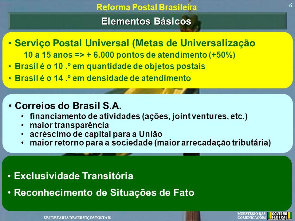 MINISTÉRIO DAS COMUNICAÇÕES SECRETARIA DE SERVIÇOS POSTAIS 6 Reforma Postal Brasileira Elementos Básicos Serviço Postal Universal (Metas de Universali