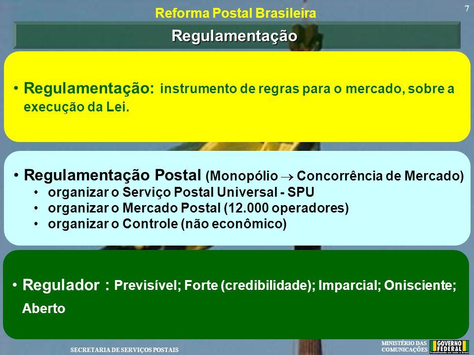 MINISTÉRIO DAS COMUNICAÇÕES SECRETARIA DE SERVIÇOS POSTAIS 7 Reforma Postal Brasileira Regulamentação Regulamentação: instrumento de regras para o mer