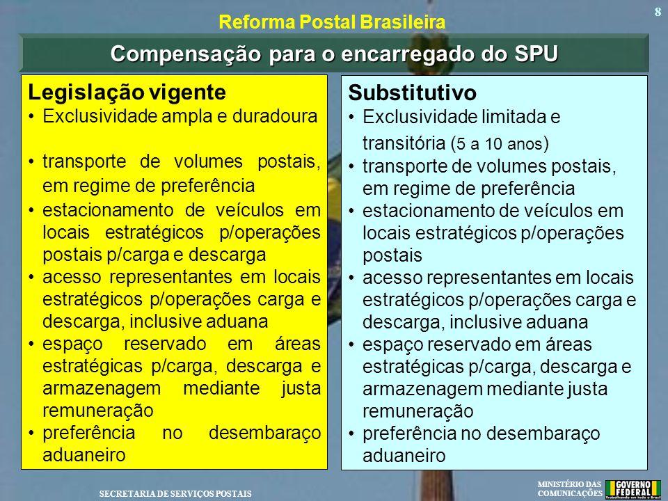 MINISTÉRIO DAS COMUNICAÇÕES SECRETARIA DE SERVIÇOS POSTAIS 8 Reforma Postal Brasileira Compensação para o encarregado do SPU Legislação vigente Exclus
