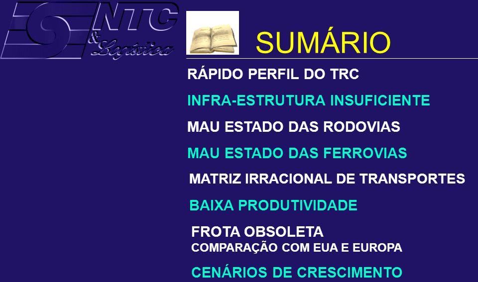 PARTICIPAÇÃO NO PIB (%) PAS -200018 1,6 FATURAMENTO DO SETOR DE TRANSPORTES (R$ BILHÕES) – PAS-2000 74,7 FATURAMENTO DO TRC (R$ BILHÕES) – PAS 200021,4 EMPRESAS TRANSPORTADORAS COM + DE 5 FUNCIONÁRIOS (PAS-2000) 9.589 GRANDES (MAIS DE R$ 100 (MILHÕES / ANO) (MAIORES DO TRANSPORTE) 10 TRANSPORTADORES AUTÔNOMOS (TRUKS)402 mil FROTA TOTAL DE CAMINHÕES (GEIPOT)1,8 milhão RÁPIDO PERFIL DO TRC