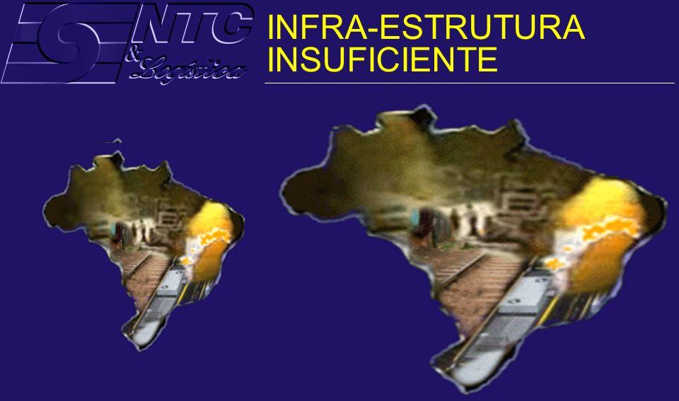 INFRA-ESTRUTURA INSUFICIENTE