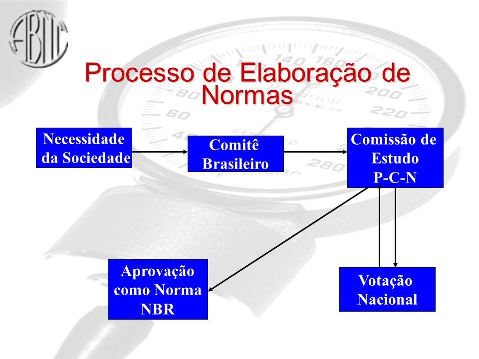 Processo de Elaboração de Normas Necessidade da Sociedade Comitê Brasileiro Comissão de Estudo P-C-N Votação Nacional Aprovação como Norma NBR