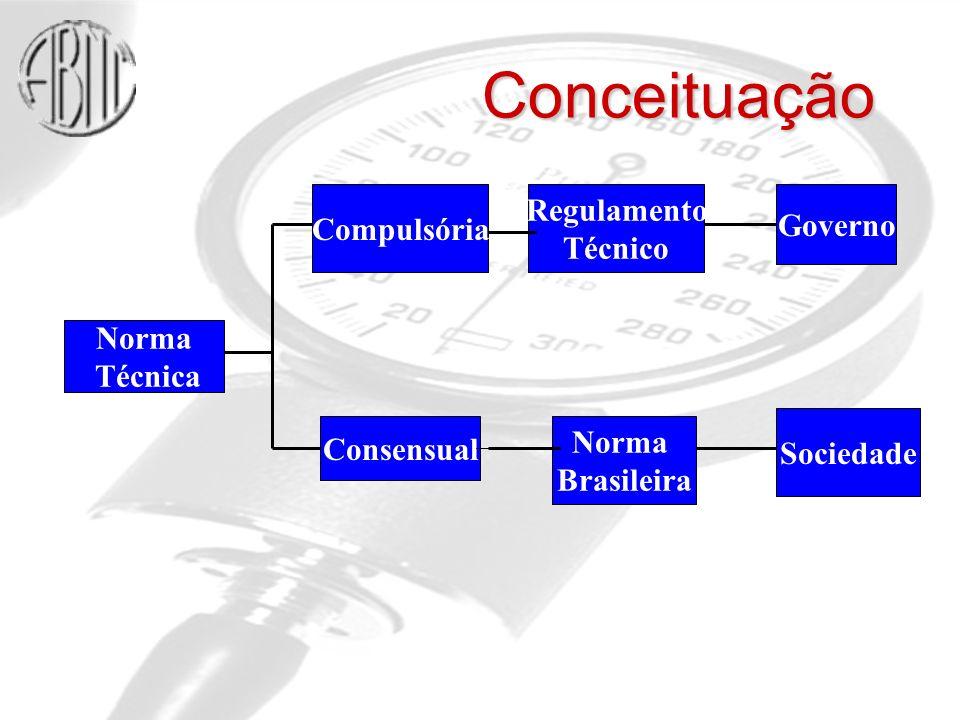 Conceituação Norma Técnica Compulsória Consensual Regulamento Técnico Governo Norma Brasileira Sociedade