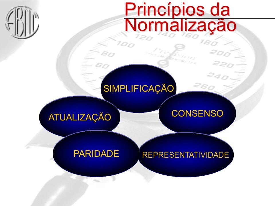 SIMPLIFICAÇÃO CONSENSO REPRESENTATIVIDADE ATUALIZAÇÃO Princípios da Normalização PARIDADE