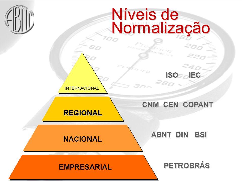 EMPRESARIAL NACIONAL REGIONAL INTERNACIONAL Níveis de Normalização ISO IEC CNM CEN COPANT ABNT DIN BSI PETROBRÁS