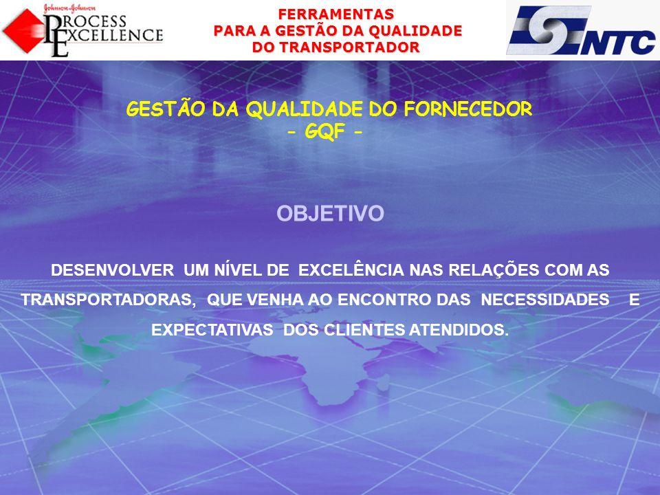 FERRAMENTAS PARA A GESTÃO DA QUALIDADE PARA A GESTÃO DA QUALIDADE DO TRANSPORTADOR GESTÃO DA QUALIDADE DO FORNECEDOR - GQF - OBJETIVO DESENVOLVER UM N