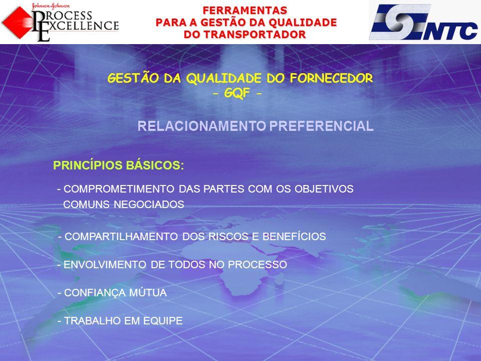 FERRAMENTAS PARA A GESTÃO DA QUALIDADE PARA A GESTÃO DA QUALIDADE DO TRANSPORTADOR RELACIONAMENTO PREFERENCIAL PRINCÍPIOS BÁSICOS: - COMPROMETIMENTO D