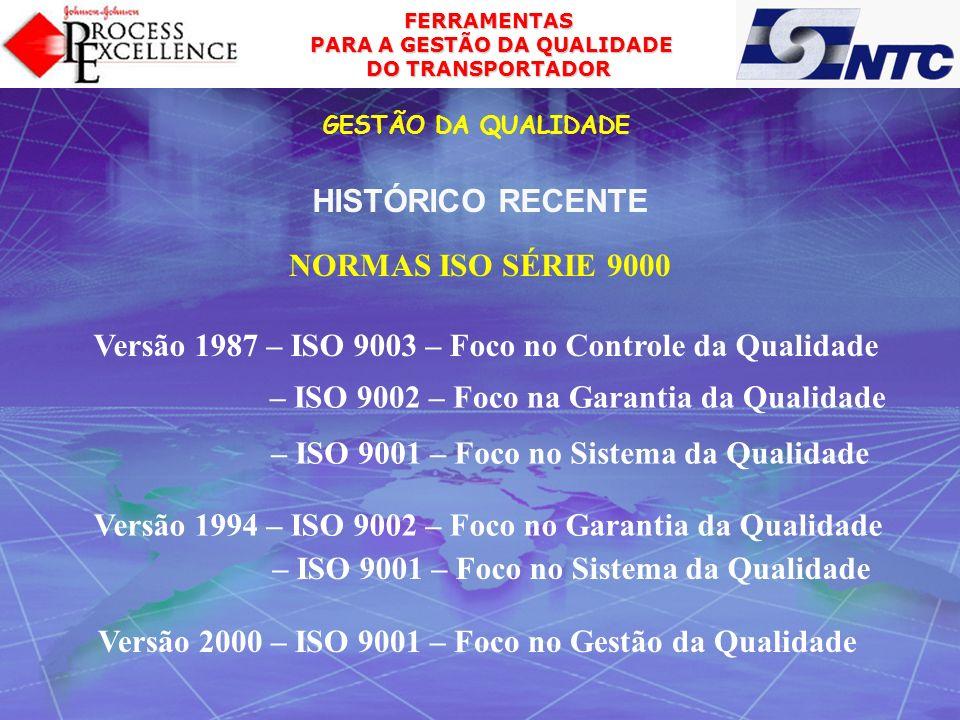 FERRAMENTAS PARA A GESTÃO DA QUALIDADE PARA A GESTÃO DA QUALIDADE DO TRANSPORTADOR GESTÃO DA QUALIDADE - INICIATIVAS NA ÁREA DE TRANSPORTE - NORMAS TRANSQUALIT – NTC / FUNDAÇÃO VANZOLINI 2001 – TRANSQUALIT – ADESÃO – OURO – PRATA – BRONZE CERTIFICÁVEL NÃO CERTIFICÁVEL NORMA ABNT – SISTEMA DE QUALIFICAÇÃO 2002 – NBR 14884