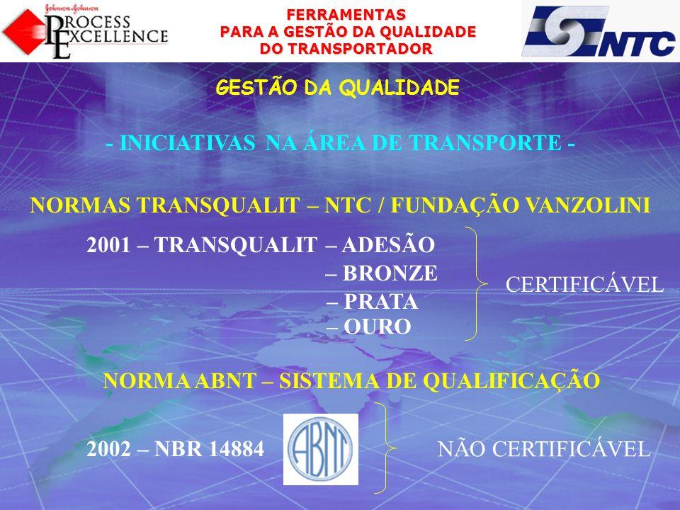FERRAMENTAS PARA A GESTÃO DA QUALIDADE PARA A GESTÃO DA QUALIDADE DO TRANSPORTADOR TRANSPORTADORAS CERTIFICADAS PELAS NORMAS ISO 9001 OU 9002 VERSÃO 1994 TERÃO DE FAZER A ADEQUAÇÃO PARA A VERSÃO 2000 ATÉ DEZEMBRO DE 2003.