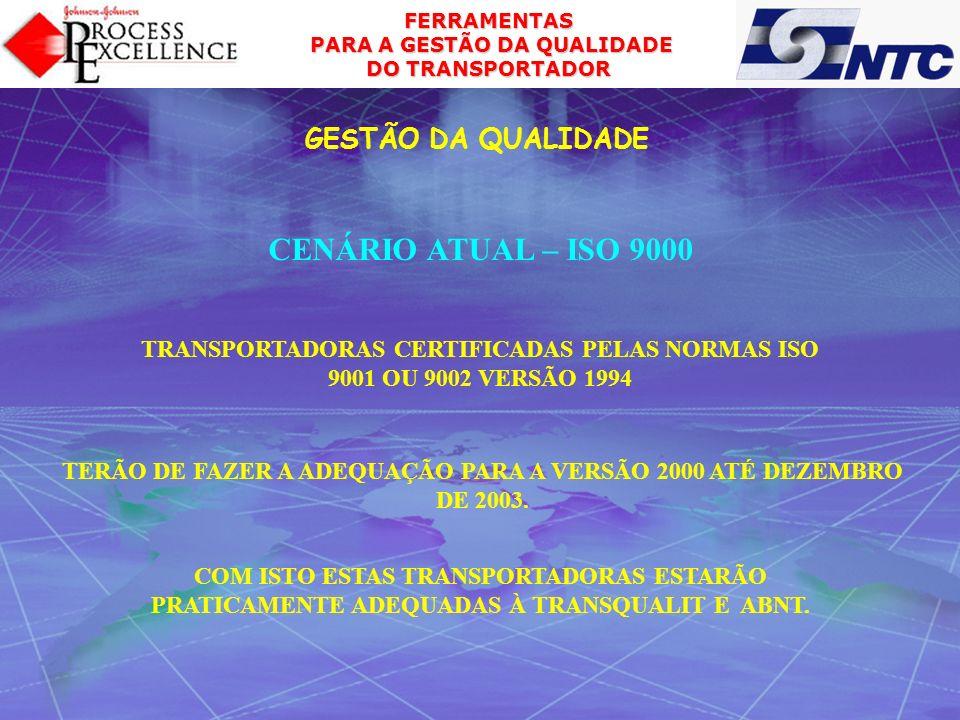 FERRAMENTAS PARA A GESTÃO DA QUALIDADE PARA A GESTÃO DA QUALIDADE DO TRANSPORTADOR EVOLUÇÃO DO GQF NA J&J DIAGNÓSTICO DA SITUAÇÃO ATUAL - Avaliação inicial das transportadoras - Concluído - Definição da base de fornecedores para o GQF - Concluído DESENVOLVIMENTO DO FORNECEDOR NO GQF - Definição da referência para a Gestão da Qualidade – Concluído – ABNT - Reuniões para acompanhamento e troca de informações PROCESSO DE MEDIÇÃO DA QUALIDADE - Avaliação do desempenho - Visão do cliente - Auditorias periódicas de Sistema da Qualidade - Medição da performance de transportadoras.