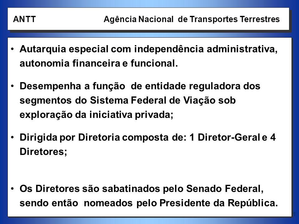 11 Autarquia especial com independência administrativa, autonomia financeira e funcional. Desempenha a função de entidade reguladora dos segmentos do