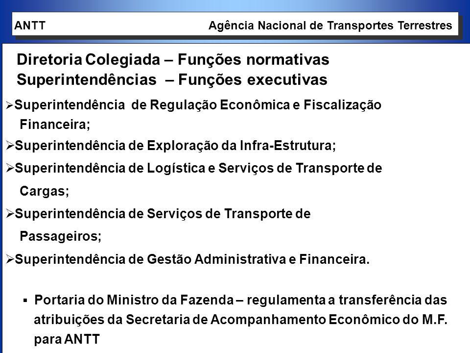 14 Superintendência de Regulação Econômica e Fiscalização Financeira; Superintendência de Exploração da Infra-Estrutura; Superintendência de Logística