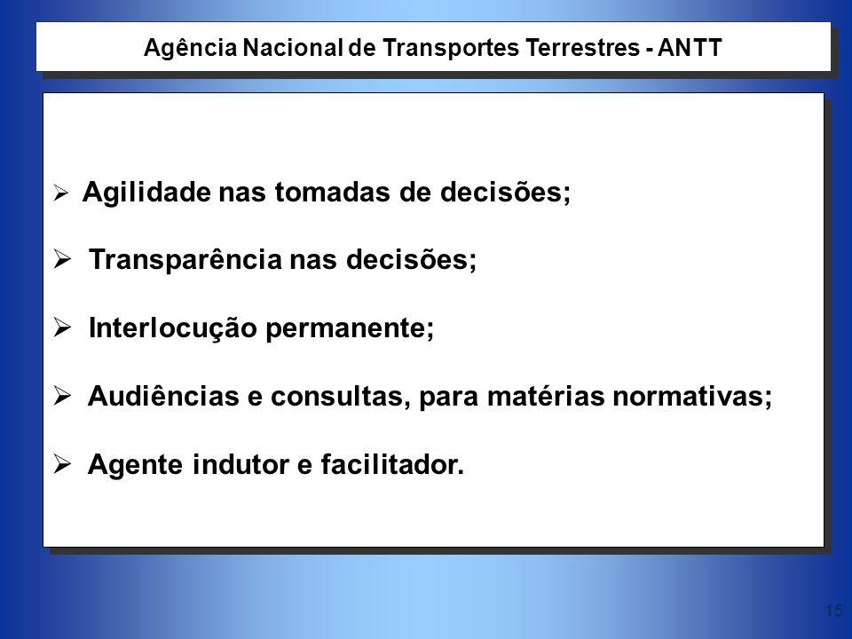 15 Agilidade nas tomadas de decisões; Transparência nas decisões; Interlocução permanente; Audiências e consultas, para matérias normativas; Agente in
