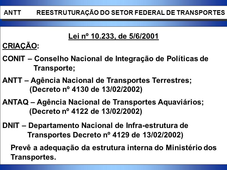 4 ANTT REESTRUTURAÇÃO DO SETOR FEDERAL DE TRANSPORTES Lei nº 10.233, de 5/6/2001 CRIAÇÃO: CONIT – Conselho Nacional de Integração de Políticas de Tran