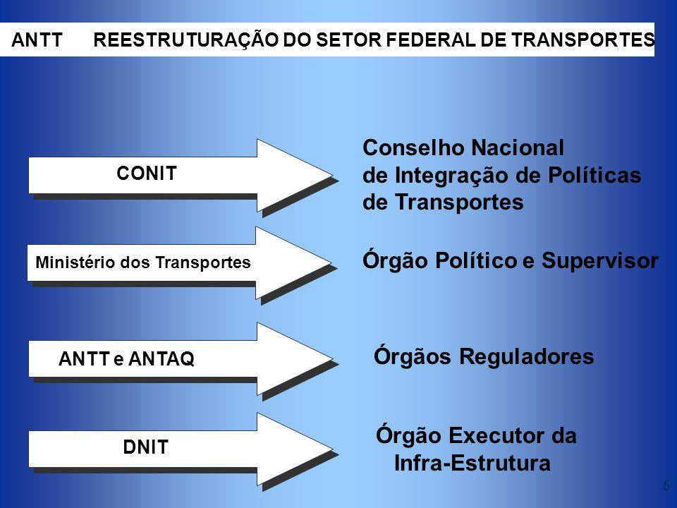 5 Ministério dos Transportes Conselho Nacional de Integração de Políticas de Transportes Órgão Executor da Infra-Estrutura ANTT e ANTAQ ANTT REESTRUTU
