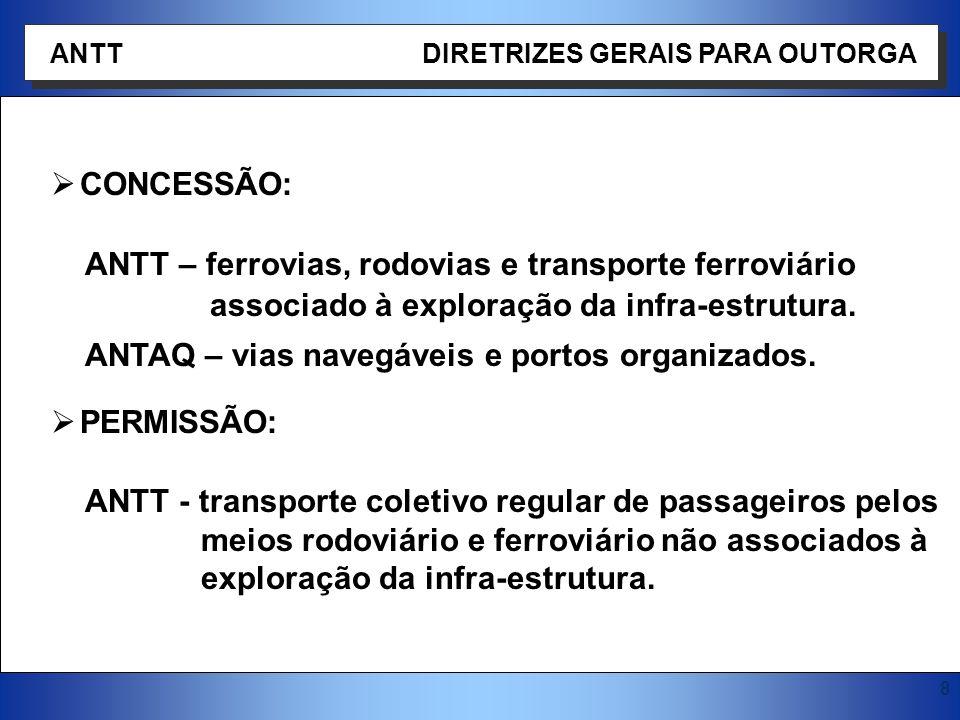 9 AUTORIZAÇÃO: ANTT - transporte de passageiros por empresa de turismo e sob regime de fretamento, transporte internacional de cargas, transporte multimodal e terminais.