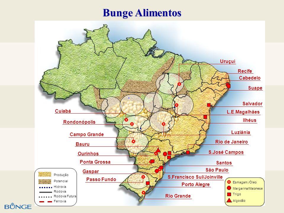 Porto Seguro - BA.