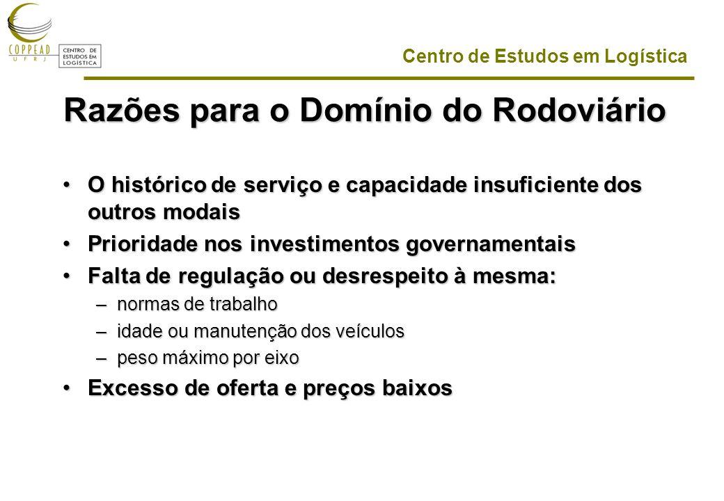 Centro de Estudos em Logística Razões para o Domínio do Rodoviário O histórico de serviço e capacidade insuficiente dos outros modaisO histórico de se