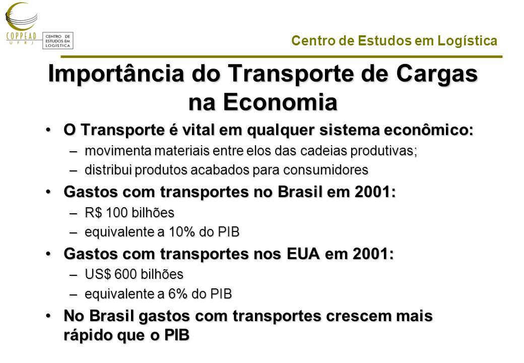 Centro de Estudos em Logística Importância do Transporte de Cargas na Economia O Transporte é vital em qualquer sistema econômico:O Transporte é vital em qualquer sistema econômico: –movimenta materiais entre elos das cadeias produtivas; –distribui produtos acabados para consumidores Gastos com transportes no Brasil em 2001:Gastos com transportes no Brasil em 2001: –R$ 100 bilhões –equivalente a 10% do PIB Gastos com transportes nos EUA em 2001:Gastos com transportes nos EUA em 2001: –US$ 600 bilhões –equivalente a 6% do PIB No Brasil gastos com transportes crescem mais rápido que o PIBNo Brasil gastos com transportes crescem mais rápido que o PIB